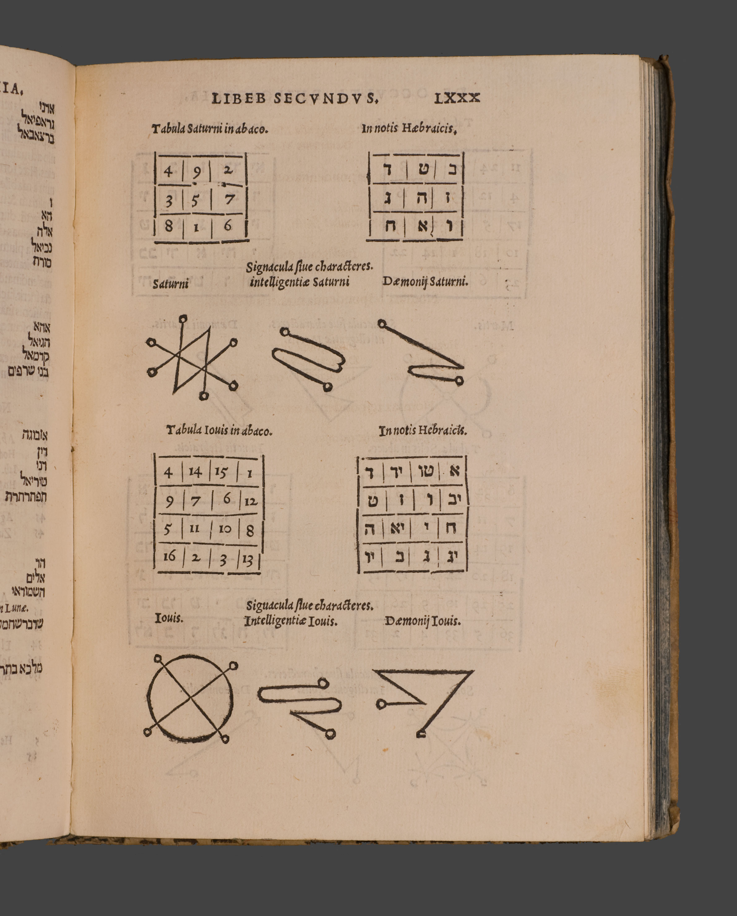 Diagrams from Agrippa's De occulta philosophia libri tres.